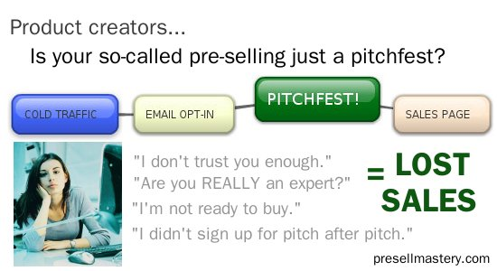 Why your pitchfest preselling might be losing you sales